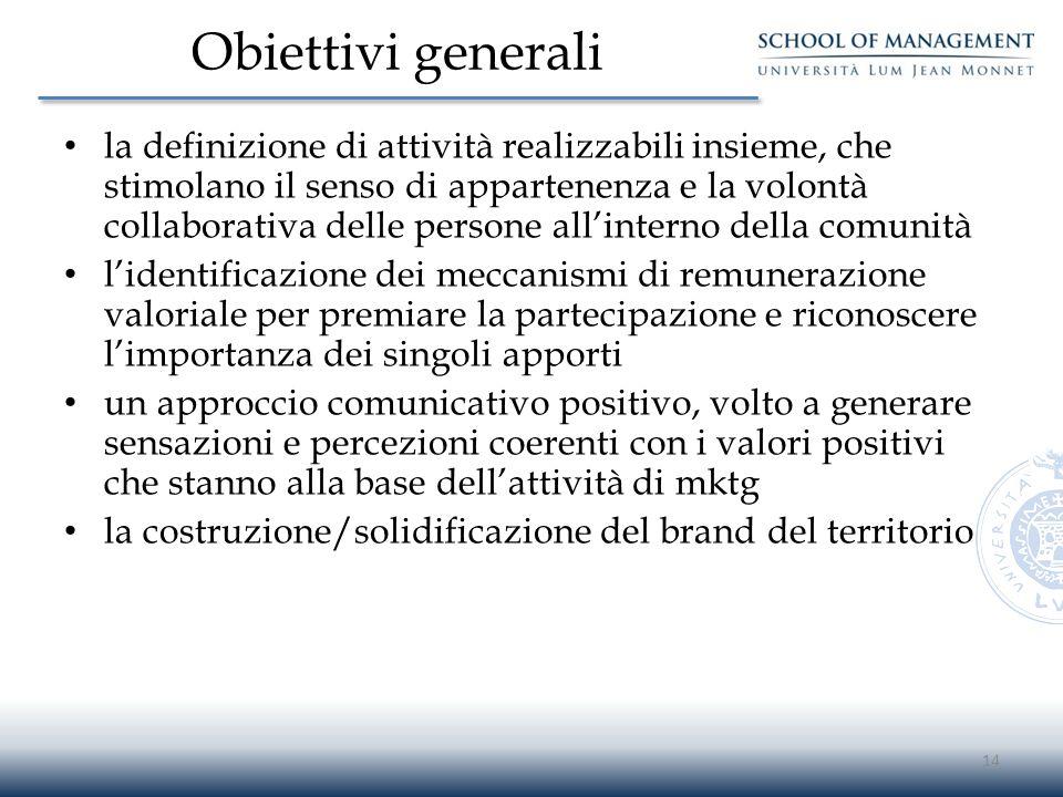 Obiettivi generali la definizione di attività realizzabili insieme, che stimolano il senso di appartenenza e la volontà collaborativa delle persone al