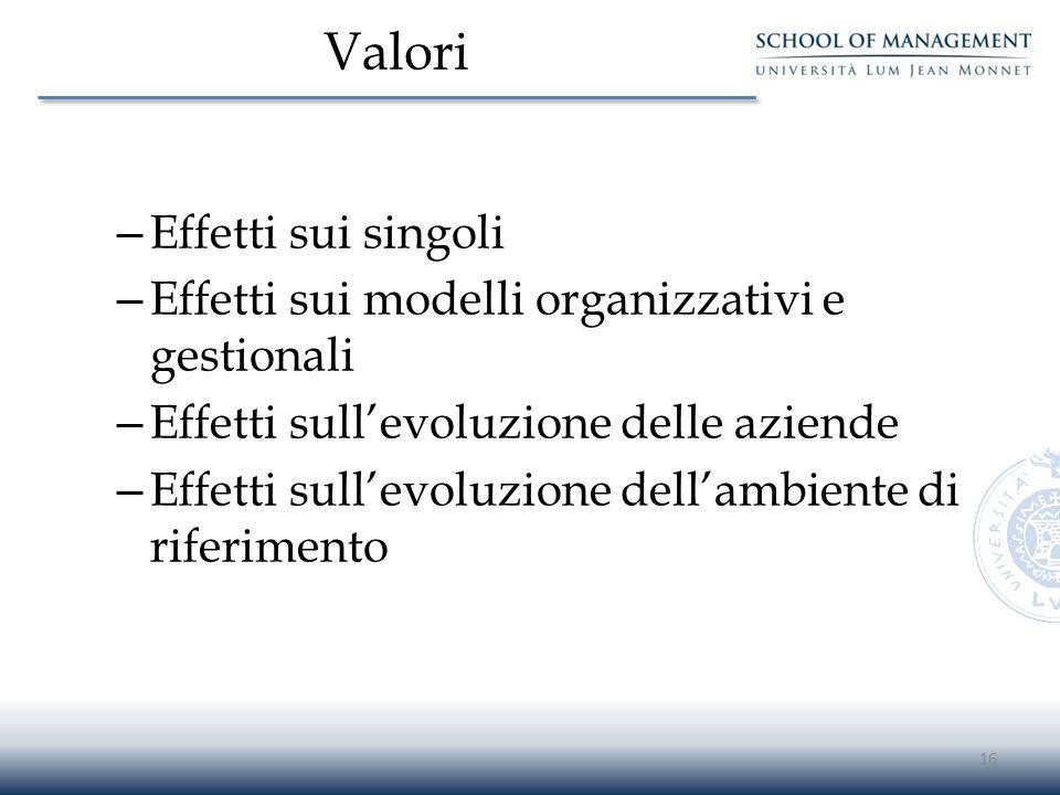Valori – Effetti sui singoli – Effetti sui modelli organizzativi e gestionali – Effetti sull'evoluzione delle aziende – Effetti sull'evoluzione dell'a