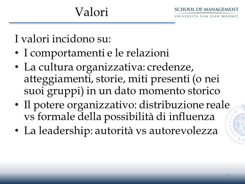 Valori I valori incidono su: I comportamenti e le relazioni La cultura organizzativa: credenze, atteggiamenti, storie, miti presenti (o nei suoi grupp