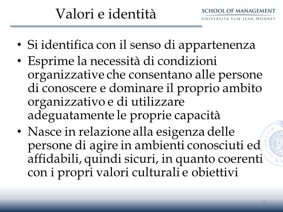 Valori e identità Si identifica con il senso di appartenenza Esprime la necessità di condizioni organizzative che consentano alle persone di conoscere