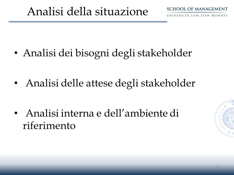 Analisi della situazione Analisi dei bisogni degli stakeholder Analisi delle attese degli stakeholder Analisi interna e dell'ambiente di riferimento 1