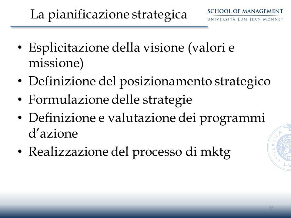 La pianificazione strategica Esplicitazione della visione (valori e missione) Definizione del posizionamento strategico Formulazione delle strategie D