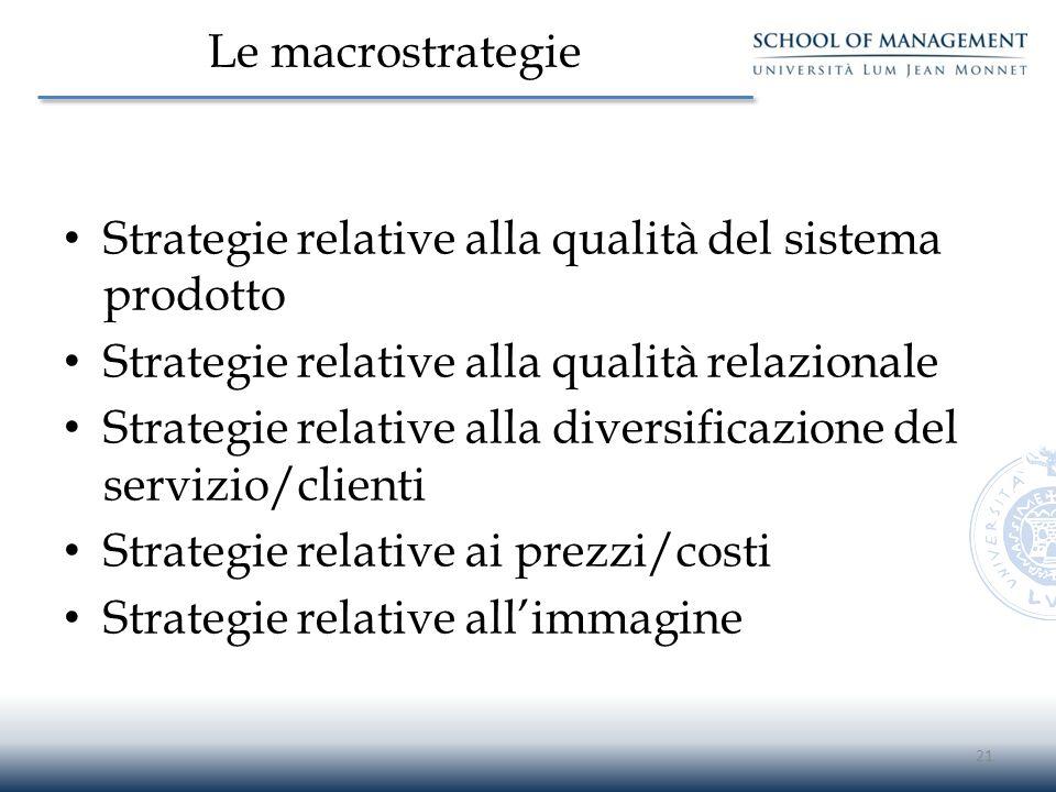 Le macrostrategie Strategie relative alla qualità del sistema prodotto Strategie relative alla qualità relazionale Strategie relative alla diversifica