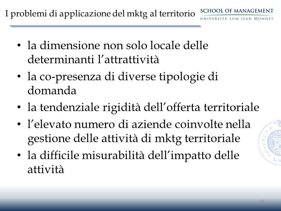 I problemi di applicazione del mktg al territorio la dimensione non solo locale delle determinanti l'attrattività la co-presenza di diverse tipologie