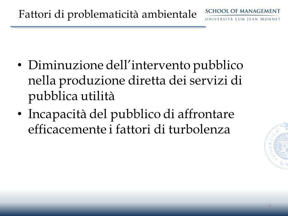 Fattori di problematicità ambientale Diminuzione dell'intervento pubblico nella produzione diretta dei servizi di pubblica utilità Incapacità del pubb