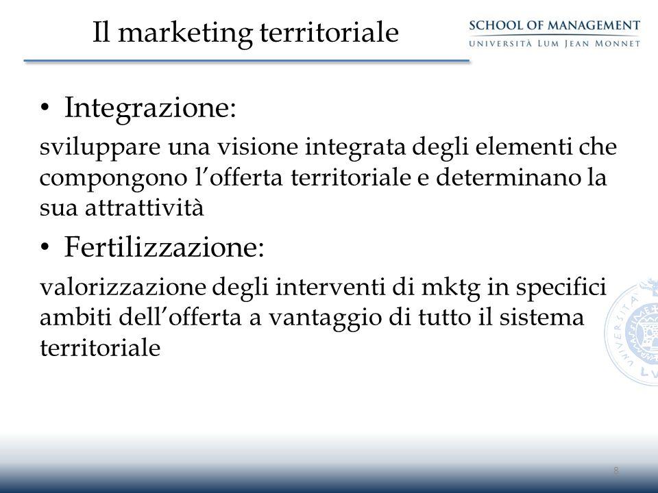 Il marketing territoriale Integrazione: sviluppare una visione integrata degli elementi che compongono l'offerta territoriale e determinano la sua att
