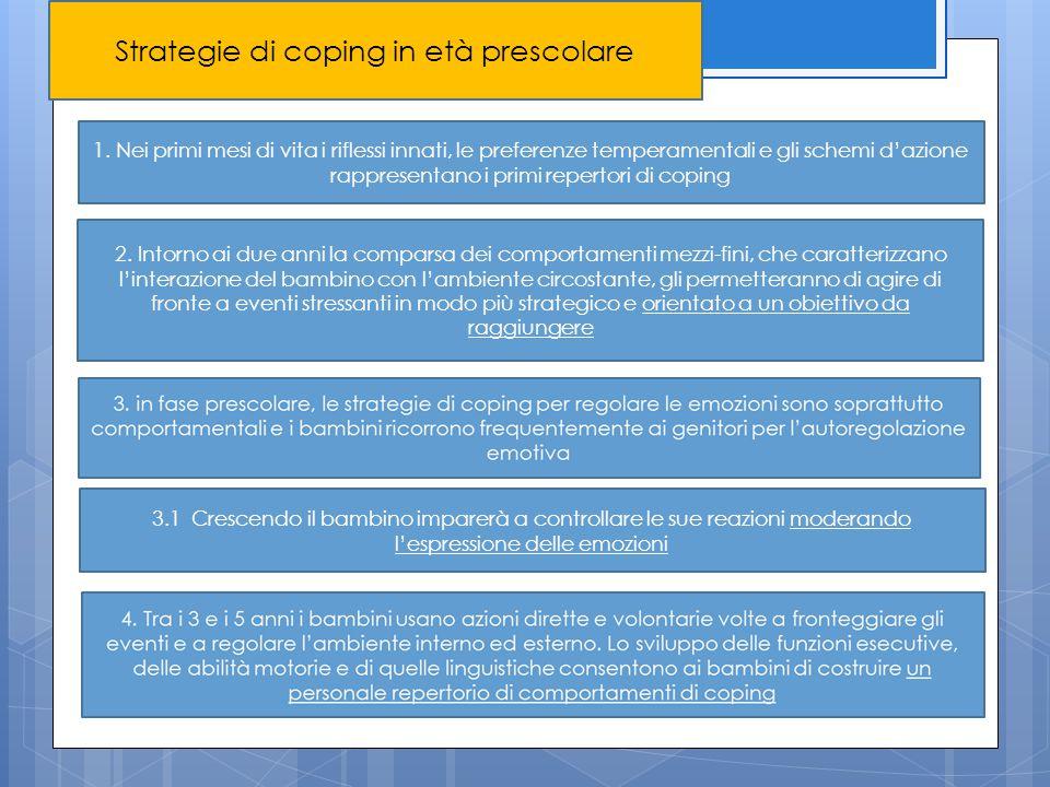 Strategie di coping in età prescolare 1. Nei primi mesi di vita i riflessi innati, le preferenze temperamentali e gli schemi d'azione rappresentano i