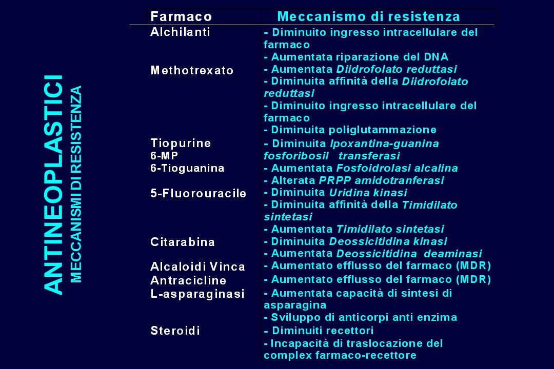 ANTINEOPLASTICI MECCANISMI DI RESISTENZA