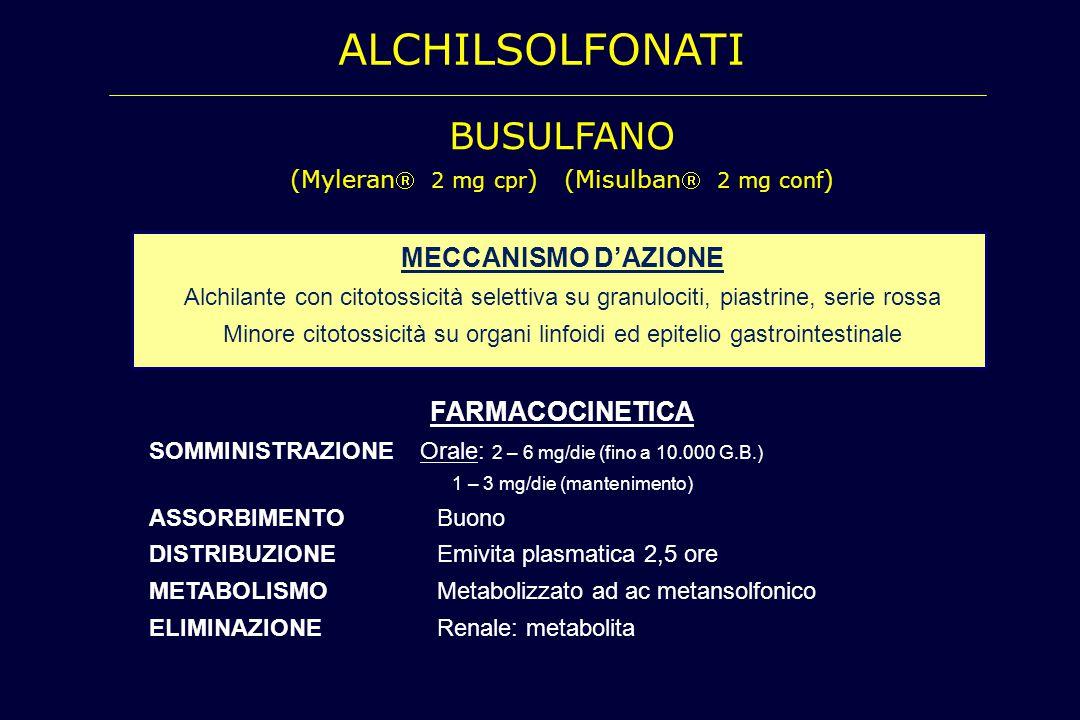ALCHILSOLFONATI BUSULFANO (Myleran 2 mg cpr ) (Misulban 2 mg conf ) MECCANISMO D'AZIONE Alchilante con citotossicità selettiva su granulociti, piast