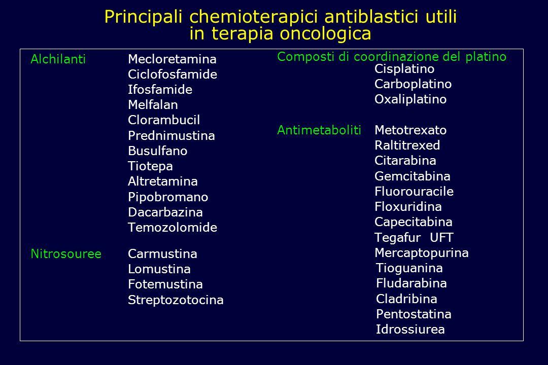 Principali chemioterapici antiblastici utili in terapia oncologica Alchilanti Mecloretamina Ciclofosfamide Ifosfamide Melfalan Clorambucil Prednimusti