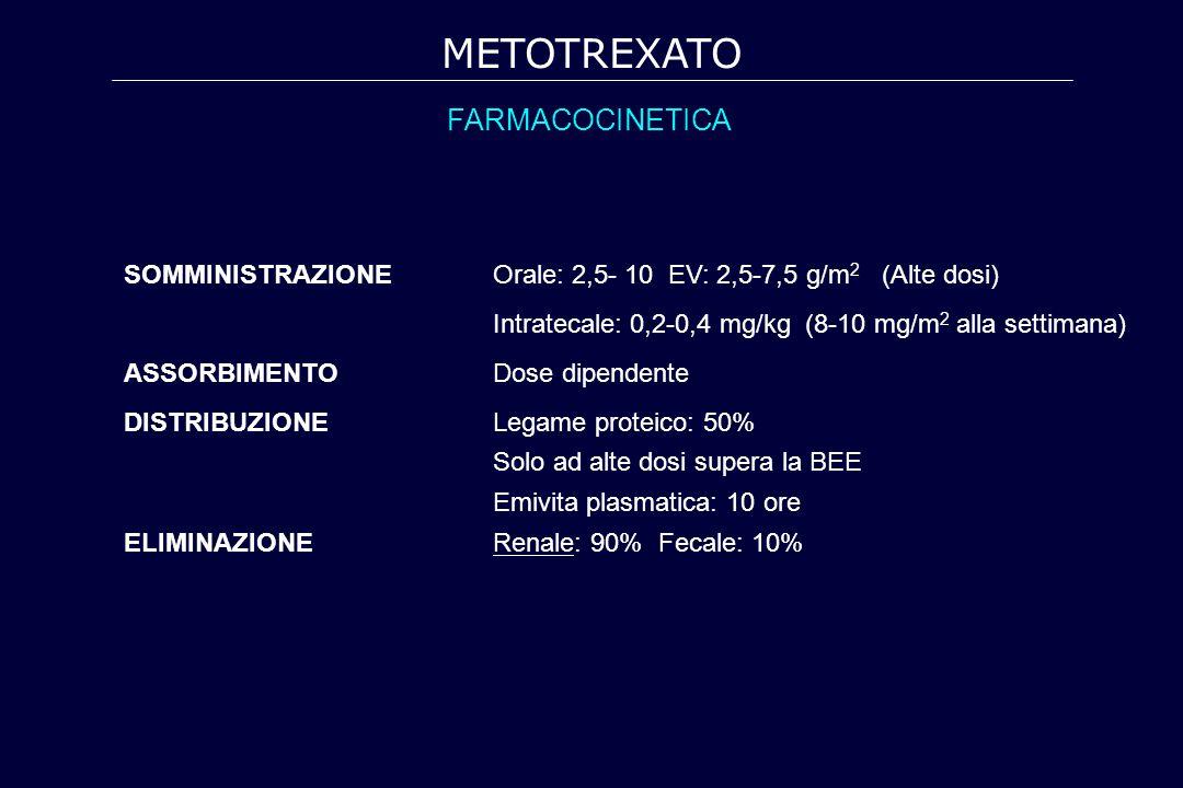 SOMMINISTRAZIONEOrale: 2,5- 10 EV: 2,5-7,5 g/m 2 (Alte dosi) Intratecale: 0,2-0,4 mg/kg (8-10 mg/m 2 alla settimana) ASSORBIMENTODose dipendente DISTR