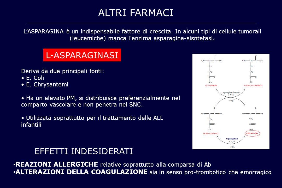 ALTRI FARMACI L-ASPARAGINASI EFFETTI INDESIDERATI Deriva da due principali fonti: E. Coli E. Chrysantemi Ha un elevato PM, si distribuisce preferenzia