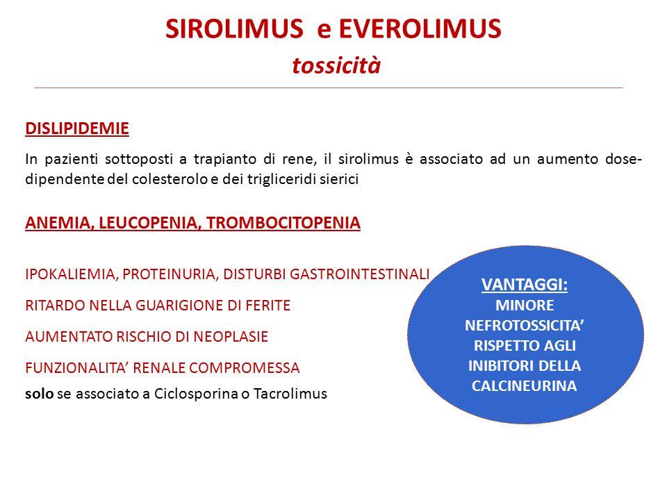 In pazienti sottoposti a trapianto di rene, il sirolimus è associato ad un aumento dose- dipendente del colesterolo e dei trigliceridi sierici DISLIPIDEMIE IPOKALIEMIA, PROTEINURIA, DISTURBI GASTROINTESTINALI RITARDO NELLA GUARIGIONE DI FERITE AUMENTATO RISCHIO DI NEOPLASIE FUNZIONALITA' RENALE COMPROMESSA solo se associato a Ciclosporina o Tacrolimus ANEMIA, LEUCOPENIA, TROMBOCITOPENIA SIROLIMUS e EVEROLIMUS tossicità VANTAGGI: MINORE NEFROTOSSICITA' RISPETTO AGLI INIBITORI DELLA CALCINEURINA