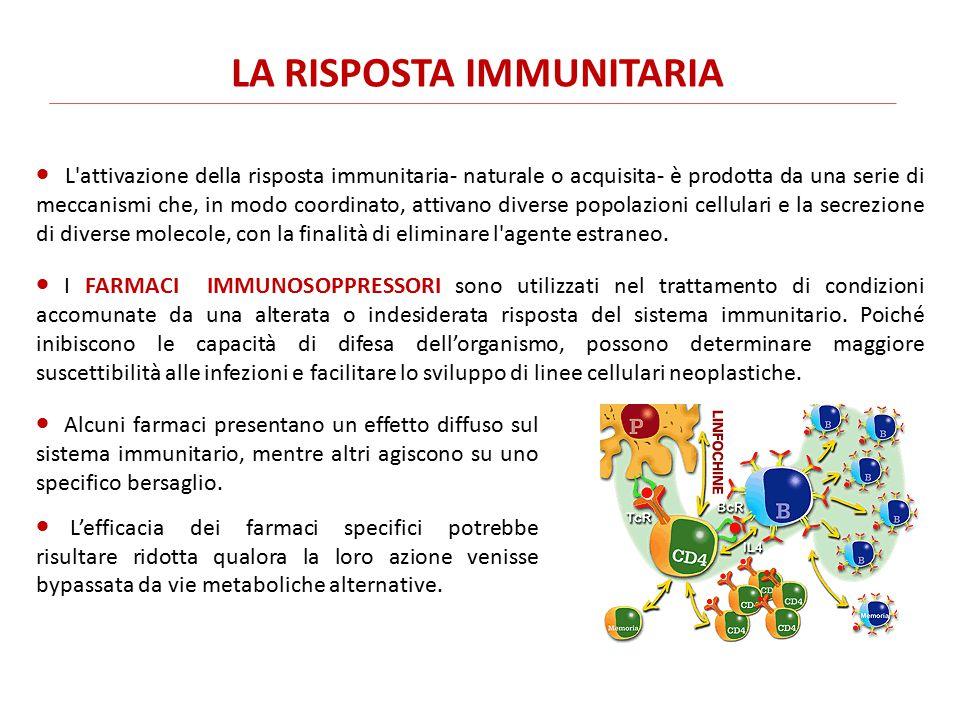 LA RISPOSTA IMMUNITARIA  L attivazione della risposta immunitaria- naturale o acquisita- è prodotta da una serie di meccanismi che, in modo coordinato, attivano diverse popolazioni cellulari e la secrezione di diverse molecole, con la finalità di eliminare l agente estraneo.
