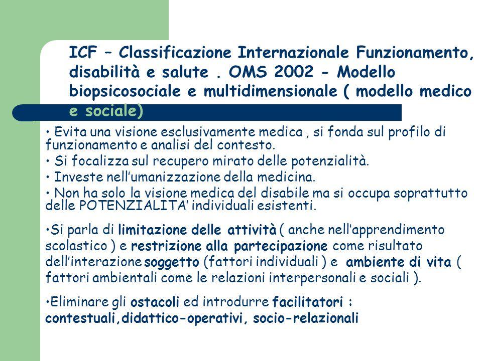 ICF – Classificazione Internazionale Funzionamento, disabilità e salute. OMS 2002 - Modello biopsicosociale e multidimensionale ( modello medico e soc