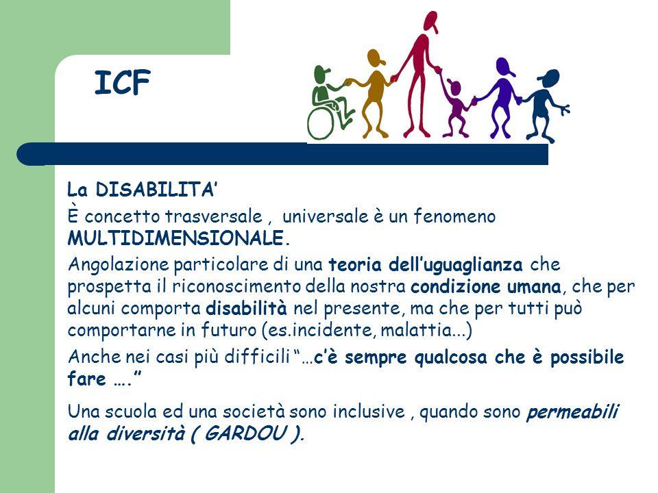 ICF La DISABILITA' È concetto trasversale, universale è un fenomeno MULTIDIMENSIONALE. Angolazione particolare di una teoria dell'uguaglianza che pros