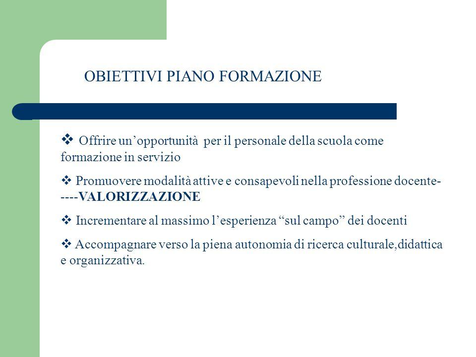 OBIETTIVI PIANO FORMAZIONE  Offrire un'opportunità per il personale della scuola come formazione in servizio  Promuovere modalità attive e consapevo