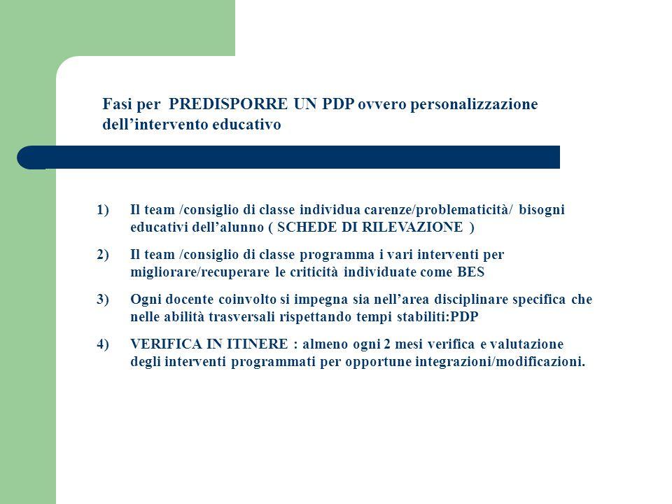 Fasi per PREDISPORRE UN PDP ovvero personalizzazione dell'intervento educativo 1)Il team /consiglio di classe individua carenze/problematicità/ bisogn