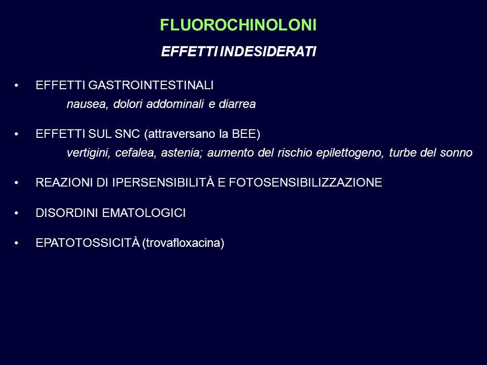 FLUOROCHINOLONI EFFETTI INDESIDERATI EFFETTI GASTROINTESTINALI nausea, dolori addominali e diarrea EFFETTI SUL SNC (attraversano la BEE) vertigini, ce