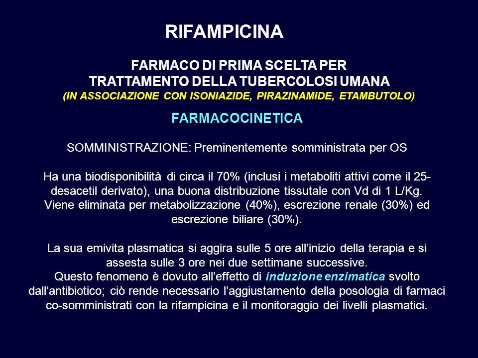 RIFAMPICINA FARMACOCINETICA SOMMINISTRAZIONE: Preminentemente somministrata per OS Ha una biodisponibilità di circa il 70% (inclusi i metaboliti attiv
