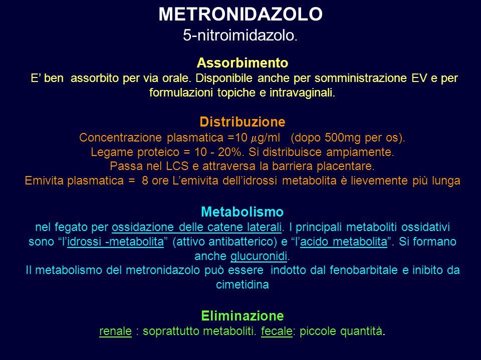 METRONIDAZOLO 5-nitroimidazolo. Assorbimento E' ben assorbito per via orale. Disponibile anche per somministrazione EV e per formulazioni topiche e in