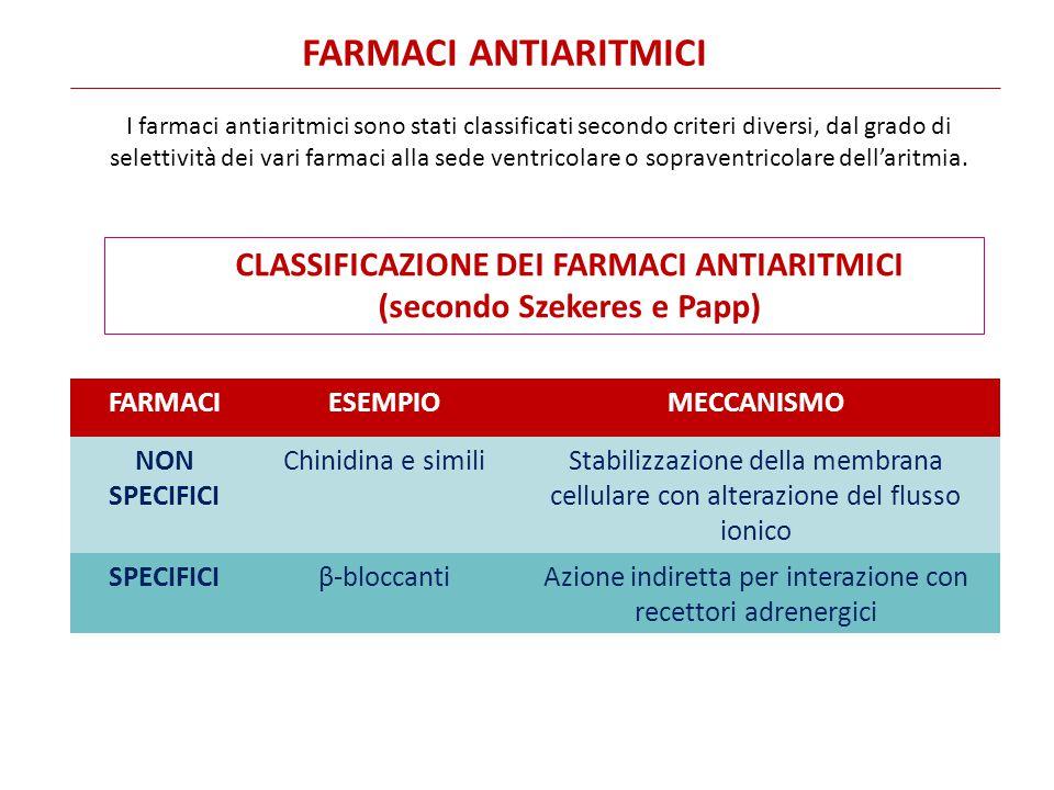 CLASSIFICAZIONE DEI FARMACI ANTIARITMICI (secondo Szekeres e Papp) FARMACIESEMPIOMECCANISMO NON SPECIFICI Chinidina e similiStabilizzazione della memb