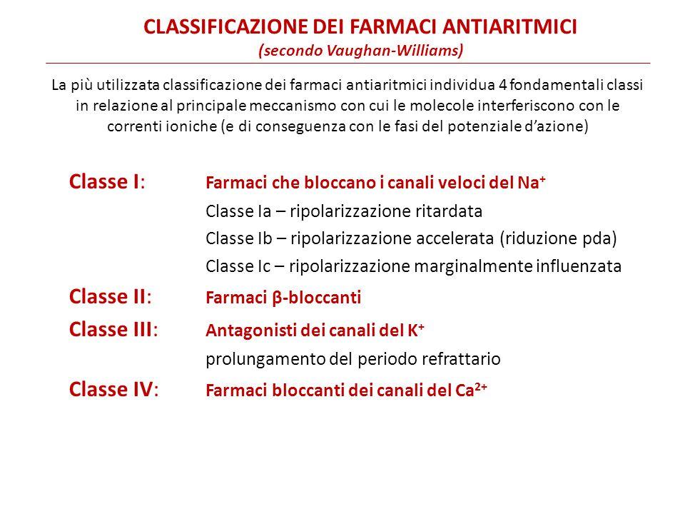 CLASSIFICAZIONE DEI FARMACI ANTIARITMICI (secondo Vaughan-Williams) Classe I: Farmaci che bloccano i canali veloci del Na + Classe Ia – ripolarizzazio