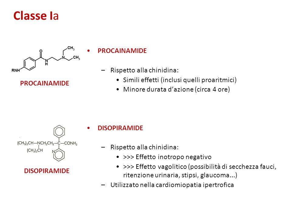 PROCAINAMIDE Classe Ia DISOPIRAMIDE PROCAINAMIDE –Rispetto alla chinidina: Simili effetti (inclusi quelli proaritmici) Minore durata d'azione (circa 4