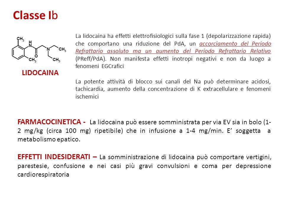 Classe Ib FARMACOCINETICA - La lidocaina può essere somministrata per via EV sia in bolo (1- 2 mg/kg (circa 100 mg) ripetibile) che in infusione a 1-4