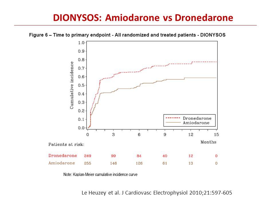 DIONYSOS: Amiodarone vs Dronedarone Le Heuzey et al. J Cardiovasc Electrophysiol 2010;21:597-605.