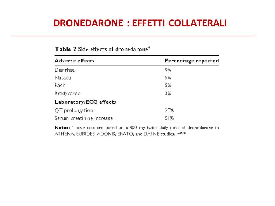 DRONEDARONE : EFFETTI COLLATERALI