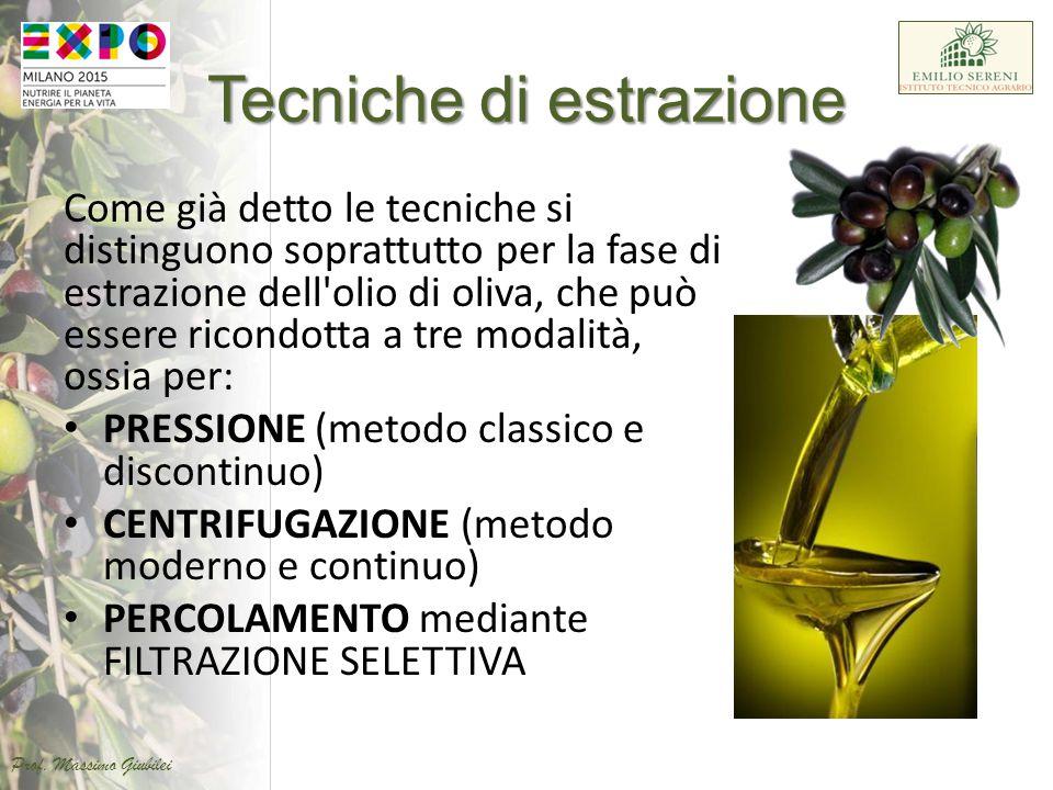 Tecniche di estrazione Come già detto le tecniche si distinguono soprattutto per la fase di estrazione dell'olio di oliva, che può essere ricondotta a