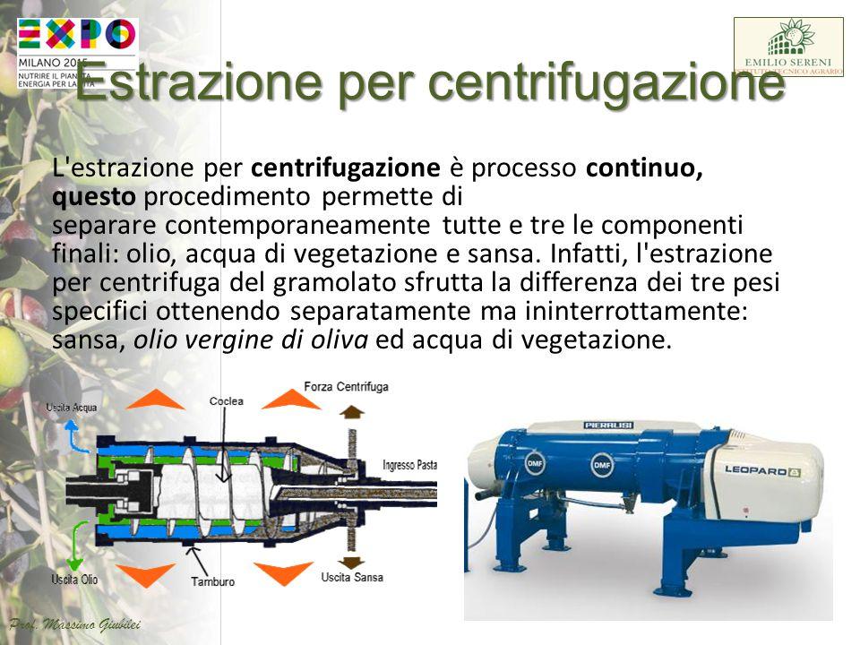 Estrazione per centrifugazione L'estrazione per centrifugazione è processo continuo, questo procedimento permette di separare contemporaneamente tutte