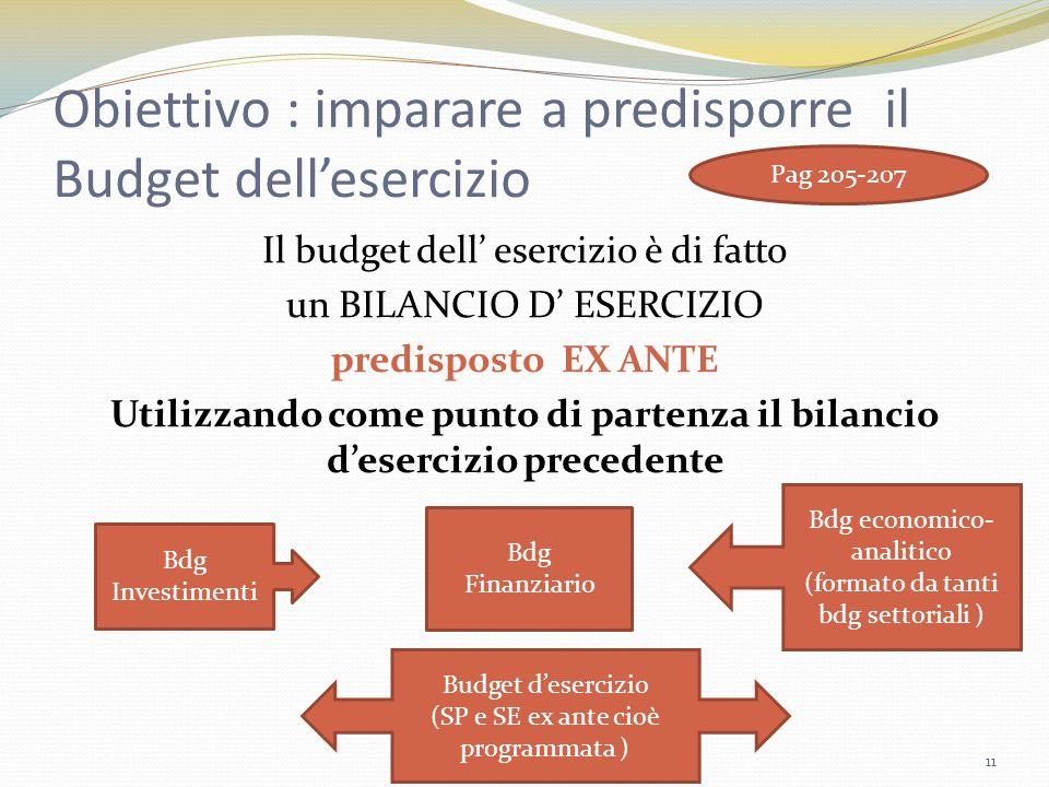 Obiettivo : imparare a predisporre il Budget dell'esercizio Il budget dell' esercizio è di fatto un BILANCIO D' ESERCIZIO predisposto EX ANTE Utilizza