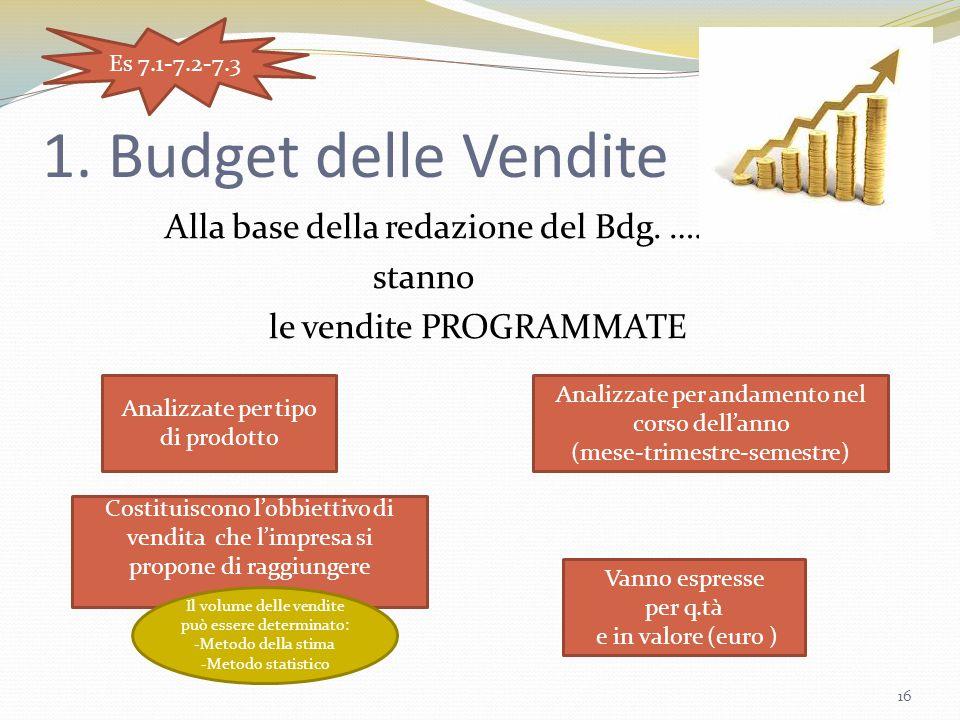 1. Budget delle Vendite Alla base della redazione del Bdg. ……. stanno le vendite PROGRAMMATE Costituiscono l'obbiettivo di vendita che l'impresa si pr