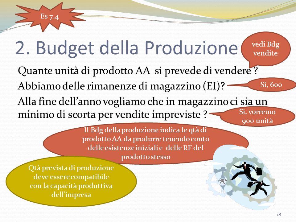 2. Budget della Produzione Quante unità di prodotto AA si prevede di vendere ? Abbiamo delle rimanenze di magazzino (EI)? Alla fine dell'anno vogliamo