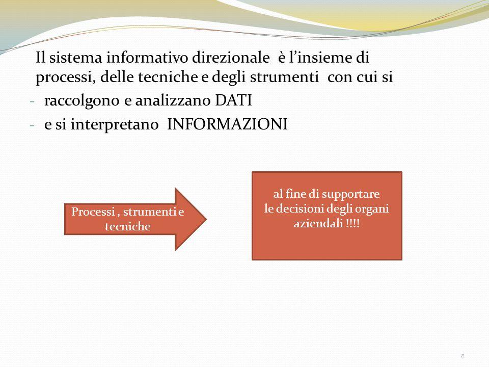Il sistema informativo direzionale è l'insieme di processi, delle tecniche e degli strumenti con cui si - raccolgono e analizzano DATI - e si interpre