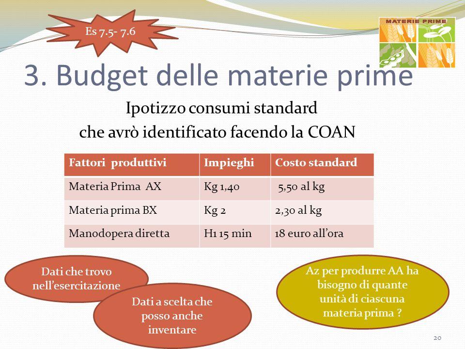 3. Budget delle materie prime Ipotizzo consumi standard che avrò identificato facendo la COAN Fattori produttiviImpieghiCosto standard Materia Prima A