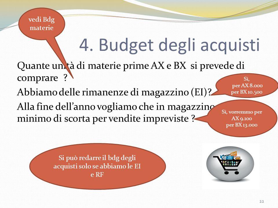 4. Budget degli acquisti Quante unità di materie prime AX e BX si prevede di comprare ? Abbiamo delle rimanenze di magazzino (EI)? Alla fine dell'anno