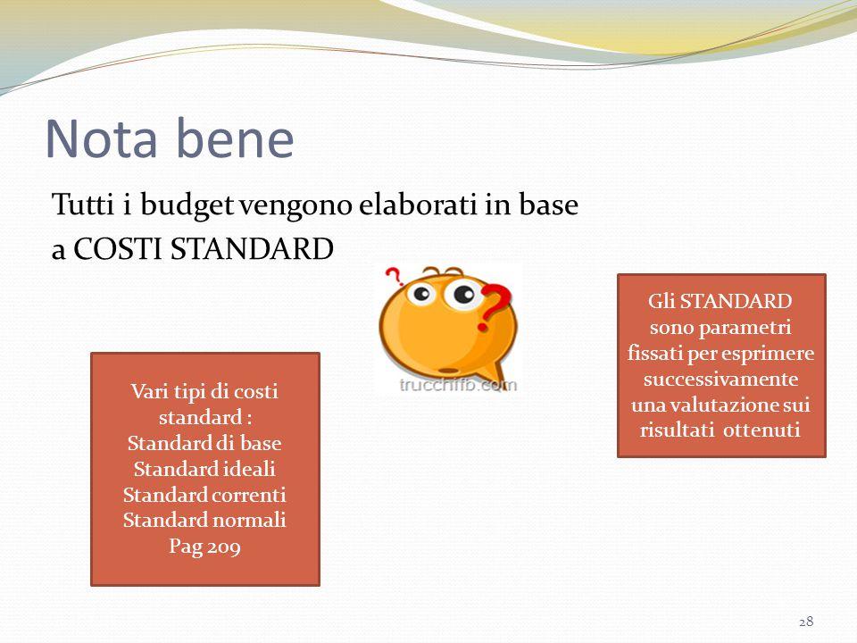 Nota bene Tutti i budget vengono elaborati in base a COSTI STANDARD 28 Vari tipi di costi standard : Standard di base Standard ideali Standard corrent