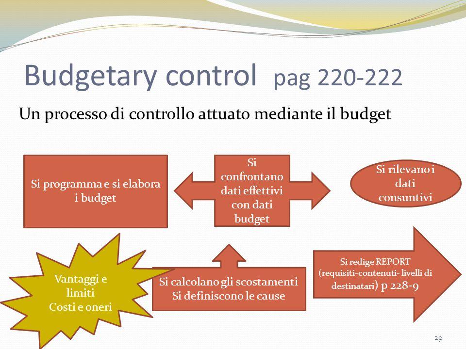 Budgetary control pag 220-222 Un processo di controllo attuato mediante il budget 29 Si programma e si elabora i budget Si rilevano i dati consuntivi
