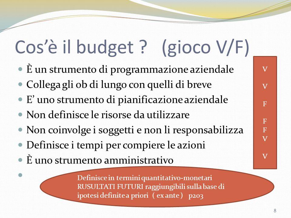Cos'è il budget ? (gioco V/F) È un strumento di programmazione aziendale Collega gli ob di lungo con quelli di breve E' uno strumento di pianificazion