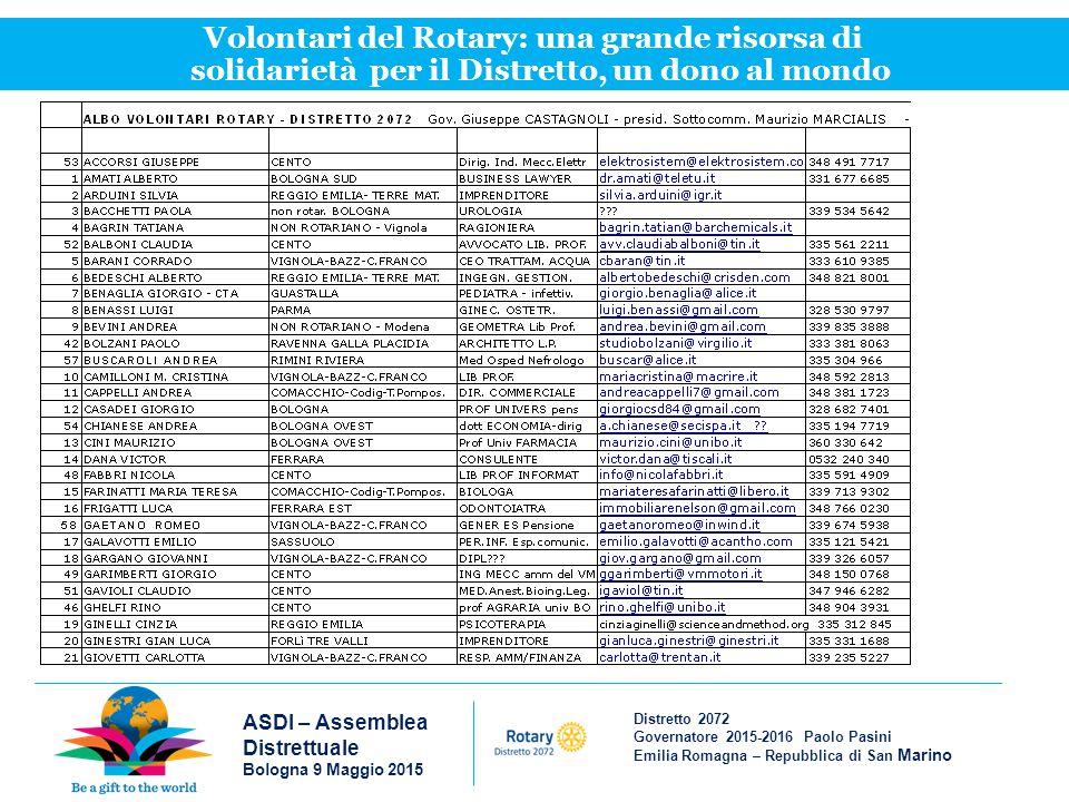 Distretto 2072 Governatore 2015-2016 Paolo Pasini Emilia Romagna – Repubblica di San Marino ASDI – Assemblea Distrettuale Bologna 9 Maggio 2015 Volontari del Rotary: una grande risorsa di solidarietà per il Distretto, un dono al mondo