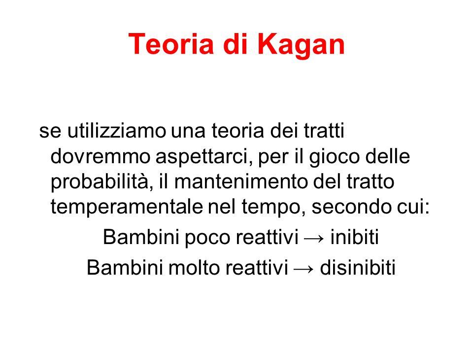 Teoria di Kagan se utilizziamo una teoria dei tratti dovremmo aspettarci, per il gioco delle probabilità, il mantenimento del tratto temperamentale ne
