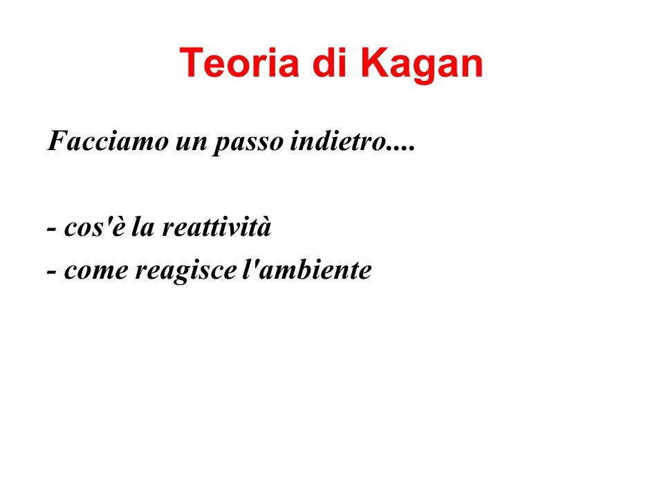 Teoria di Kagan Facciamo un passo indietro.... - cos'è la reattività - come reagisce l'ambiente