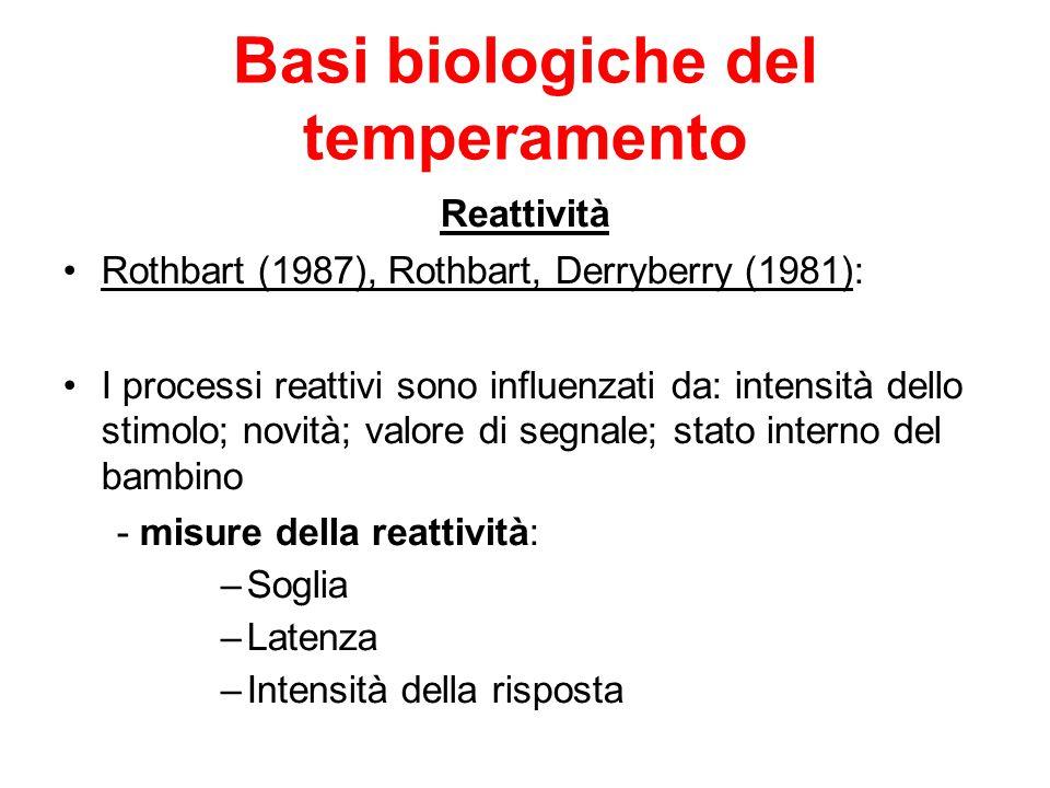Basi biologiche del temperamento Reattività Rothbart (1987), Rothbart, Derryberry (1981): I processi reattivi sono influenzati da: intensità dello sti