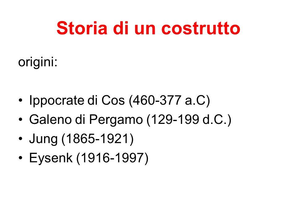 Storia di un costrutto origini: Ippocrate di Cos (460-377 a.C) Galeno di Pergamo (129-199 d.C.) Jung (1865-1921) Eysenk (1916-1997)