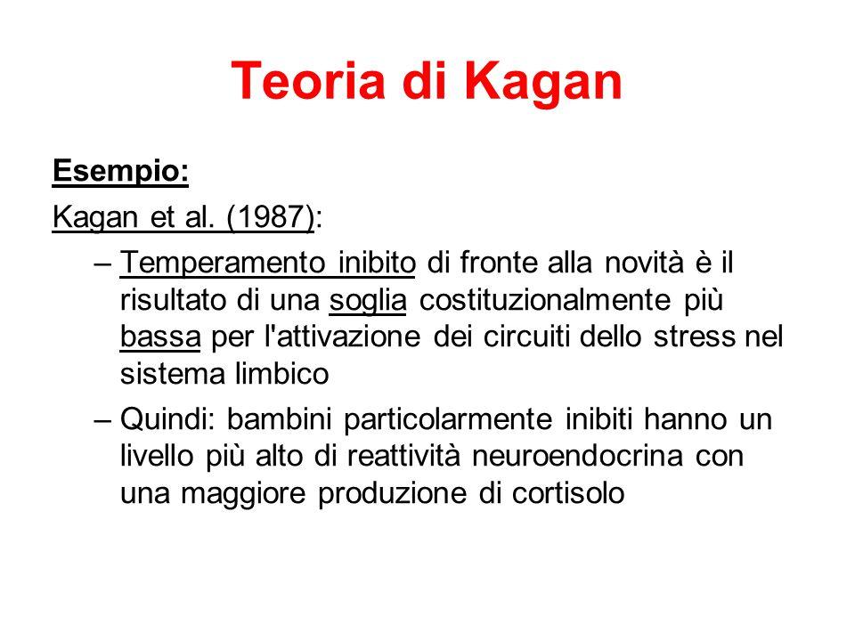 Teoria di Kagan Esempio: Kagan et al. (1987): –Temperamento inibito di fronte alla novità è il risultato di una soglia costituzionalmente più bassa pe