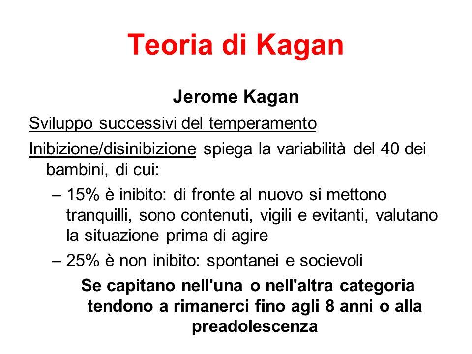 Teoria di Kagan Jerome Kagan Sviluppo successivi del temperamento Inibizione/disinibizione spiega la variabilità del 40 dei bambini, di cui: –15% è in