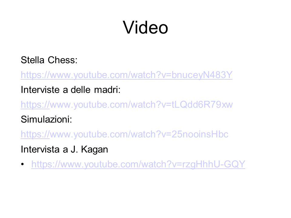 Video Stella Chess: https://www.youtube.com/watch?v=bnuceyN483Y Interviste a delle madri: https://https://www.youtube.com/watch?v=tLQdd6R79xw Simulazi